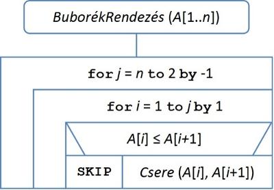 Kovalev algoritmus bináris opciók áttekintése